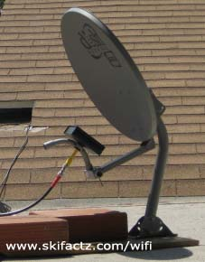 positioning of a satellite dish with a WiFi internet antenna